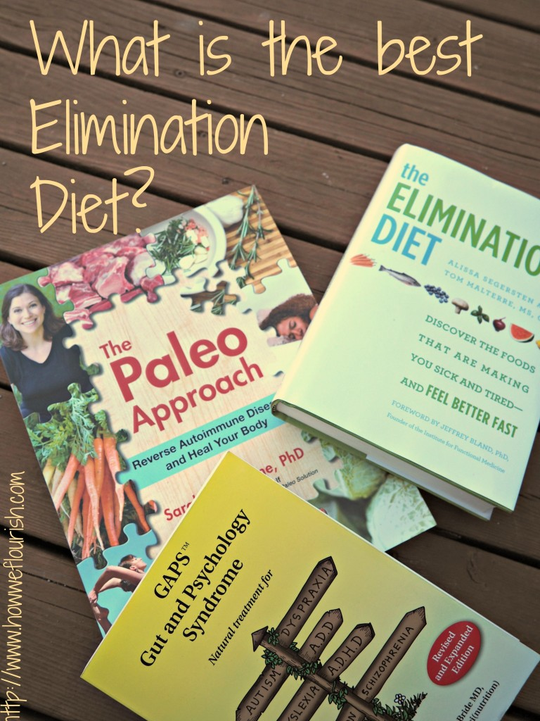 What is the Best Elimination Diet?